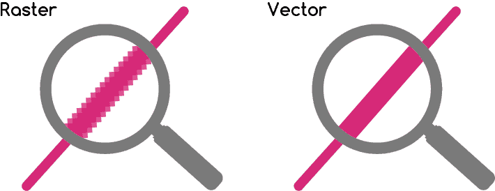 Pixelated raster image vs smooth vector image