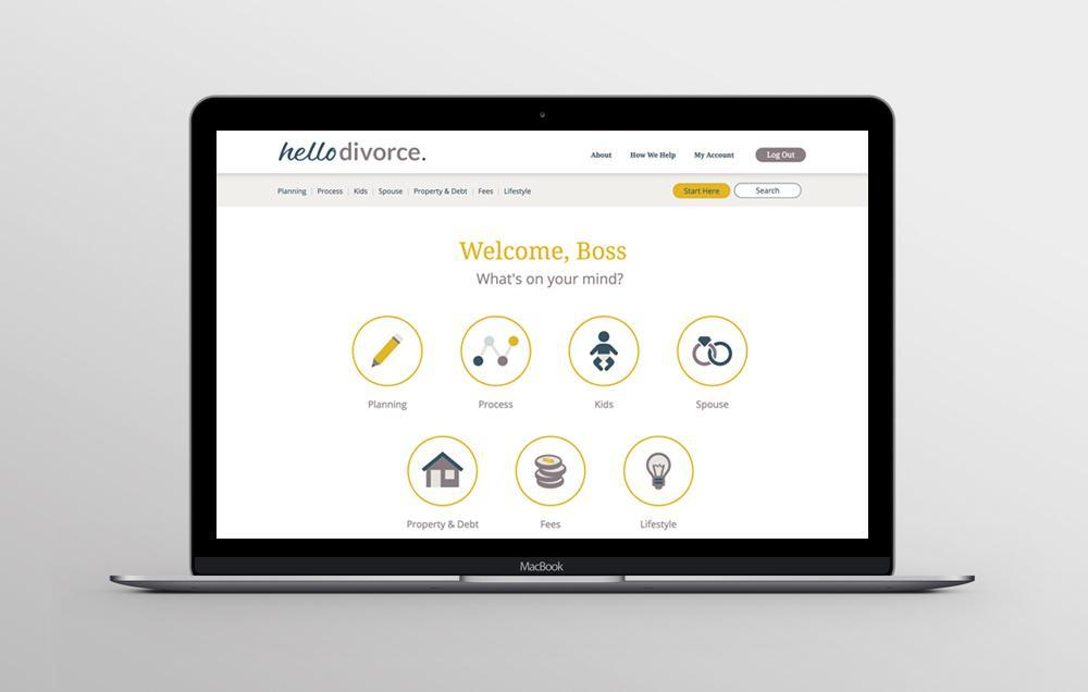 Hello Divorce custom responsive website design and development