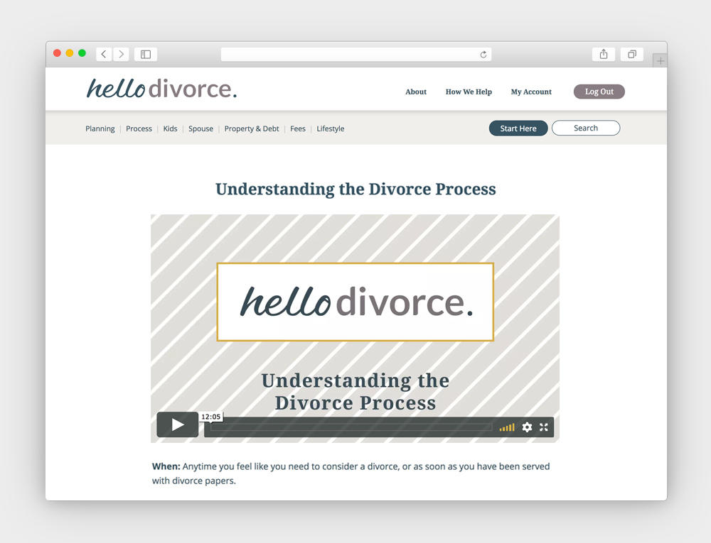 Hello Divorce video tutorials