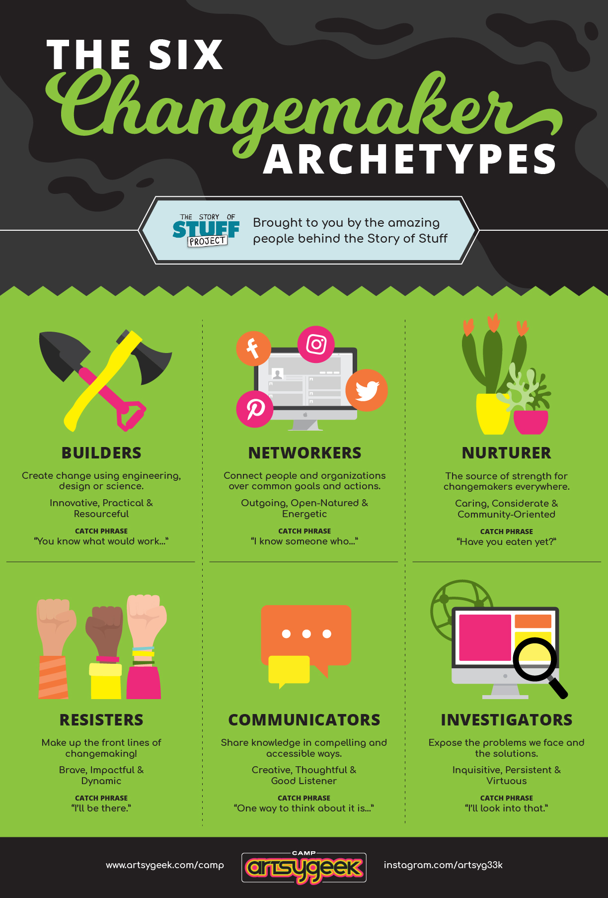 Six Changemaker Archetypes Infographic